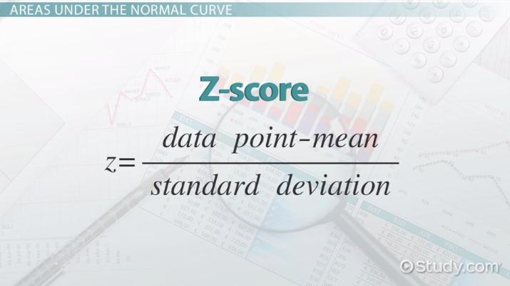 Estimating areas under the normal curve using z scores video estimating areas under the normal curve using z scores video lesson transcript study fandeluxe Gallery
