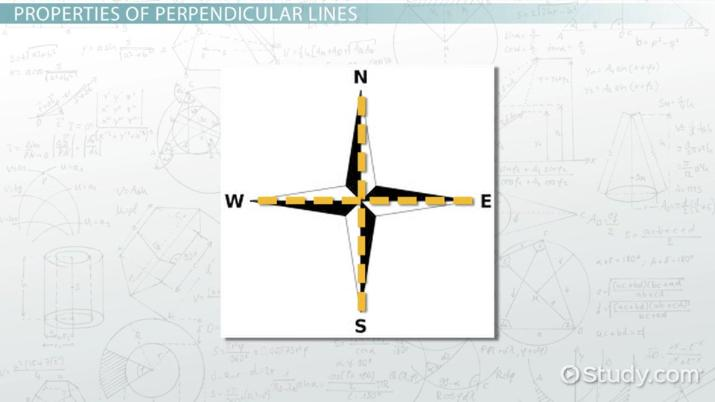 What Are Perpendicular Lines Definition Meaning Video