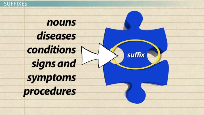 Medical Suffixes for Diseases - Video & Lesson Transcript
