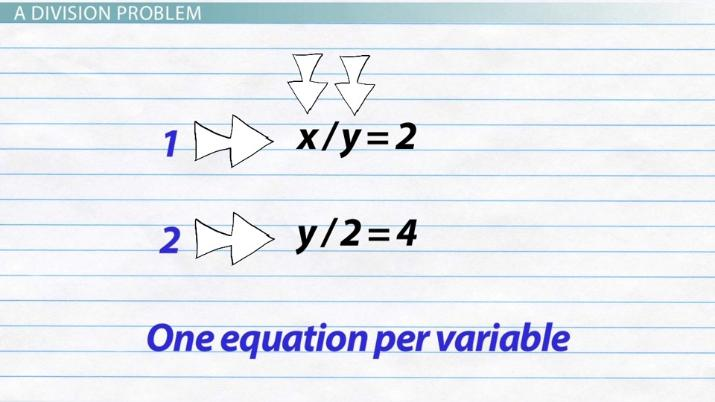 Solving Division Equations with Two or More Variables - Video ...