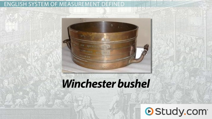 English System Of Measurement: Definition, History