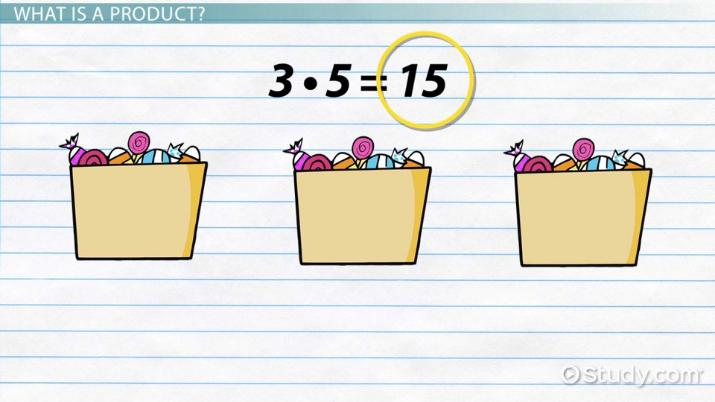 What is the Product in Math? - Definition & Overview - Video