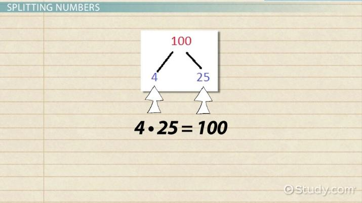 What is a Factor Tree? - Definition & Example - Video