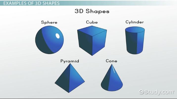 What Are 3D Shapes Definition Examples Video Lesson