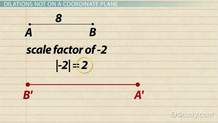 Dilation in Math: Definition & Meaning