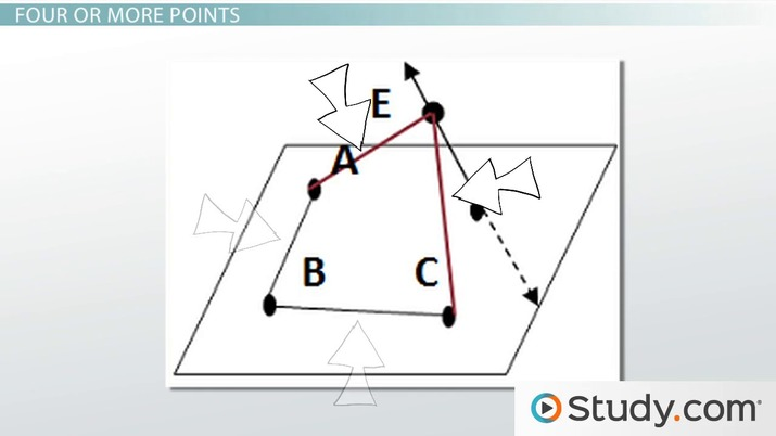 What Are Coplanar Points? - Definition & Examples - Video & Lesson