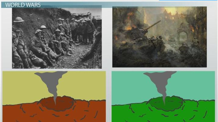 The Impact of World Wars I & II on the Arts