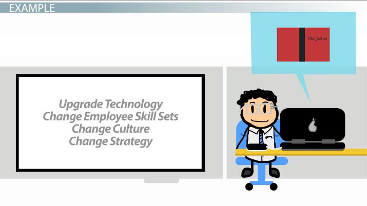 What Is Organizational Change? - Theory & Example - Video