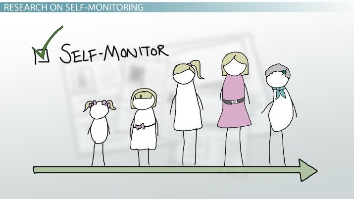 Self-Monitoring in Psychology: Definition, Theory & Examples