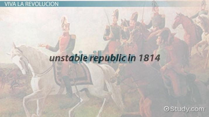 simon bolivar  biography  facts  u0026 accomplishments