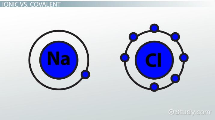 Single Covalent Bond Definition Examples Video Lesson