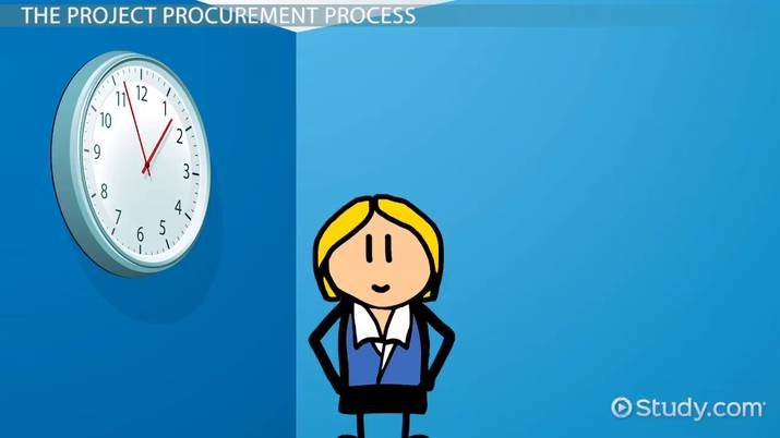 What is Project Procurement Management? - Definition