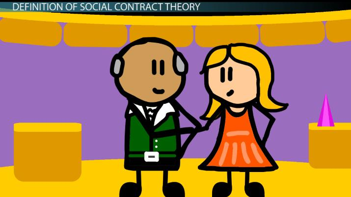 Social Contract Theory Definition Examples Video Lesson