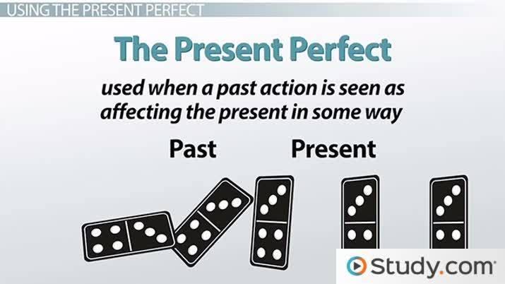 Spanish Grammar: The Present Perfect Tense - Video & Lesson