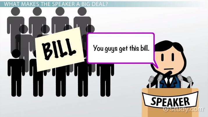 Speaker of the House: Definition, Role & Duties Video
