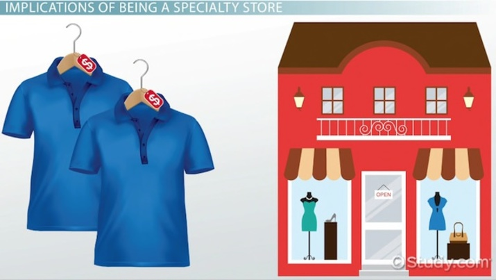 Specialty Stores: Examples & Overview - Video & Lesson