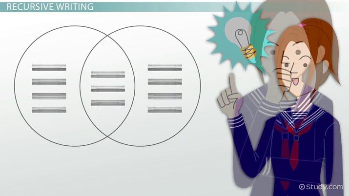 the writing process pdf