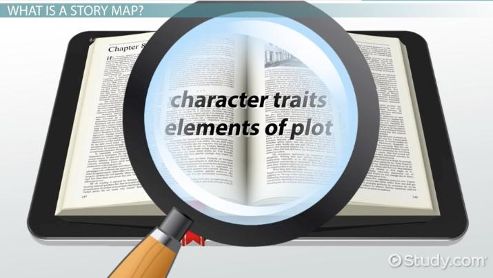 What is a Story Map? - Definition & Examples