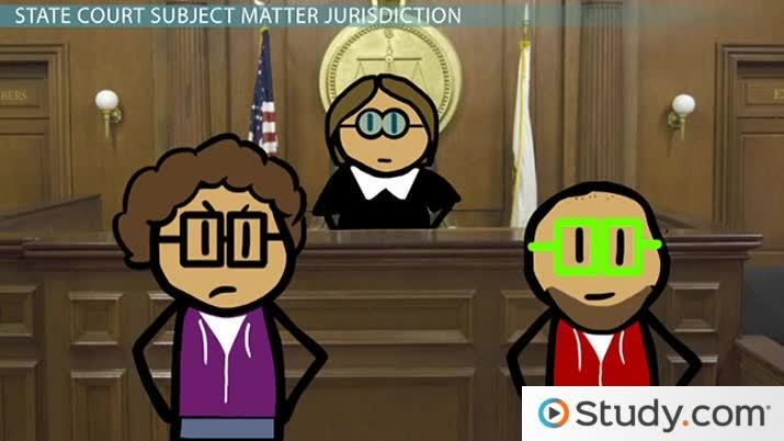 Subject Matter Jurisdiction: Federal, State and Concurrent