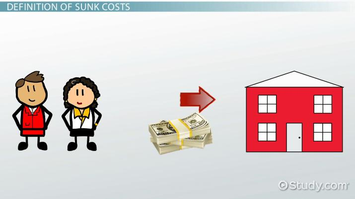 Sunk Costs: Definition & Examples