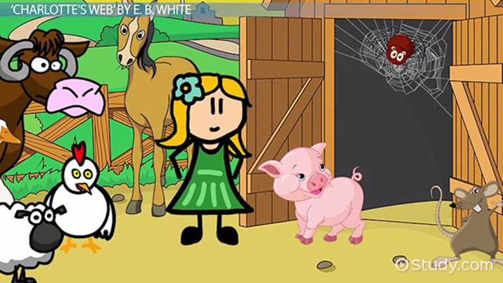 Charlotte's Web: Summary, Characters & Author - Video