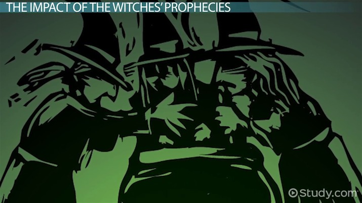 significance of witches in macbeth