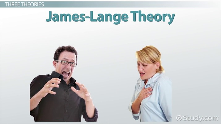 examples of the james lange theory