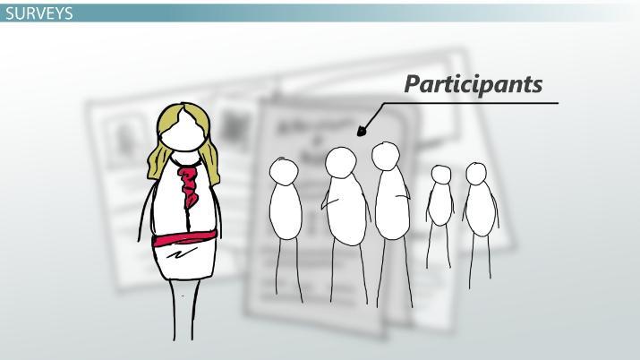 Surveys, Interviews, and Case Studies - Video & Lesson