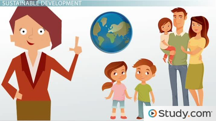 Sustainable Development: Definition, Obstacles & Impact