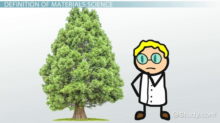 materials science  definition  u0026 material classification