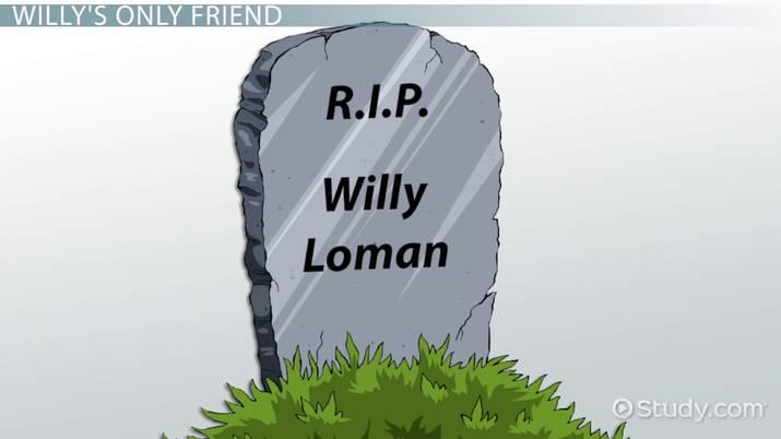 death of a salesman play online