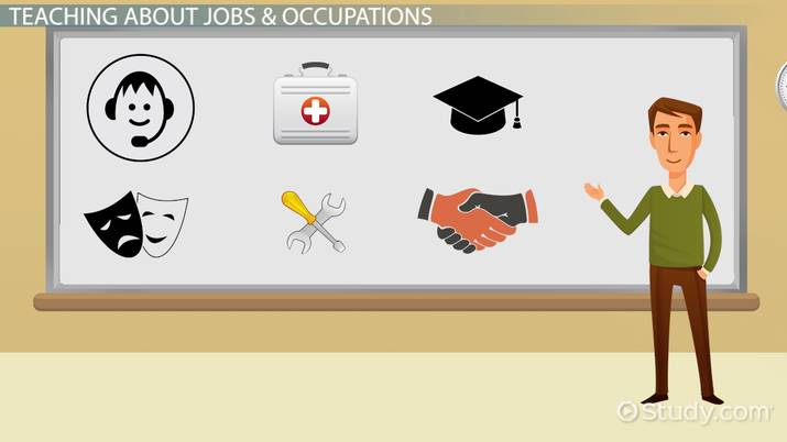 Jobs & Occupations Vocabulary for ESL: List & Exercises - Video
