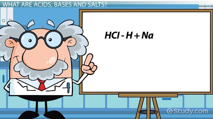 Home Products wiith Acids, Bases & Salts - Video & Lesson