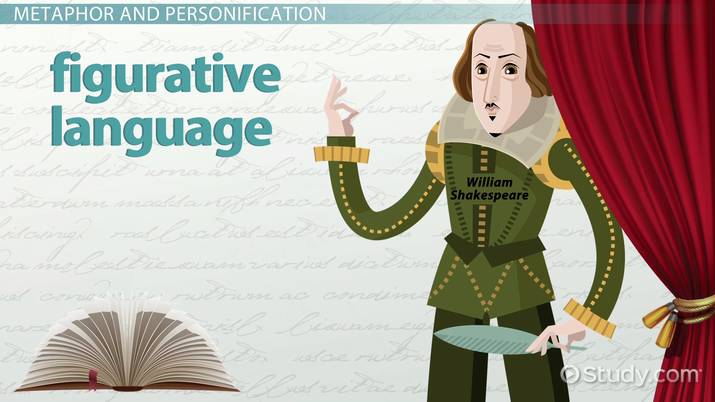shakespeares writing style examples