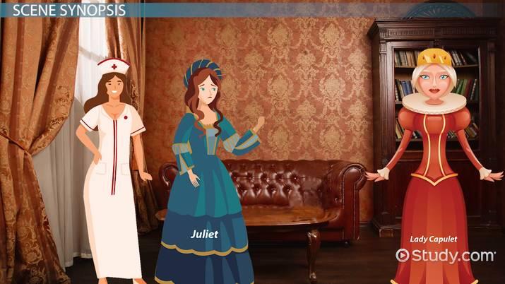 Romeo and Juliet Act 1 - Scene 3 Summary - Video & Lesson Transcript
