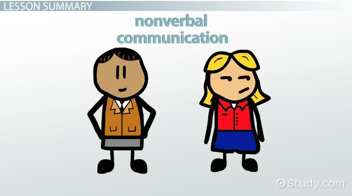 Understanding Verbal Nonverbal Communication Videos Lessons