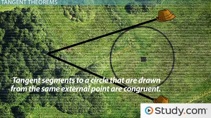 Tangent of a Circle: Definition & Theorems - Video & Lesson