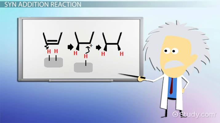 Syn & Anti Addition in Stereochemistry: Mechanism, Reactions