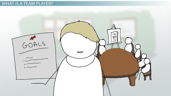 Team Player at Work: Definition, Characteristics & Example