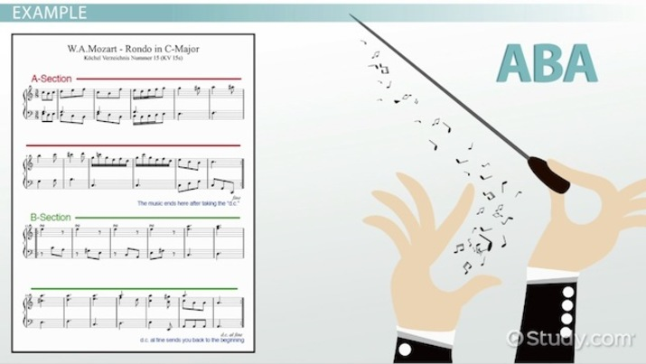 absolute music examples