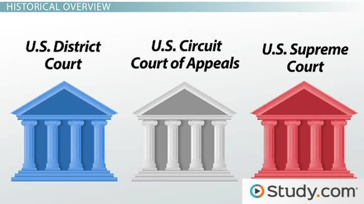 The 3 Levels Of Federal Court System Structure And Organization