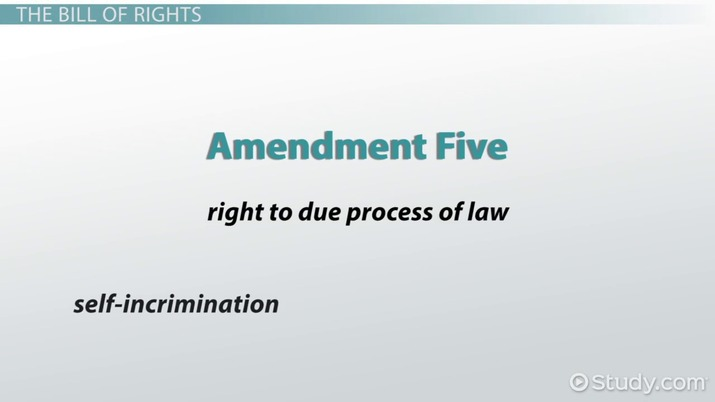 The Bill Of Rights Summary Analysis Video Lesson