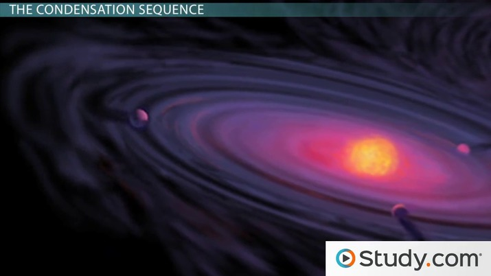The Condensation Sequences & Planetary Formation