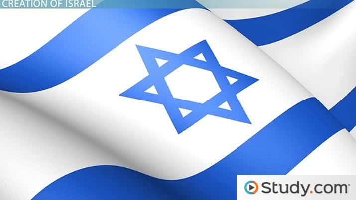 The Creation of Israel in 1948: Timeline & Resulting Conflicts