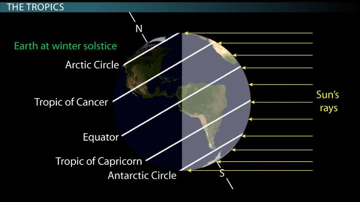 Tropic Of Capricorn On World Map.The Equator The Tropics Of Cancer Capricorn Association With