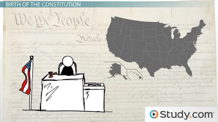 The Federalist Papers History Writers Summary Video