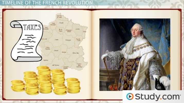 The French Revolution Timeline Major Events Video Lesson
