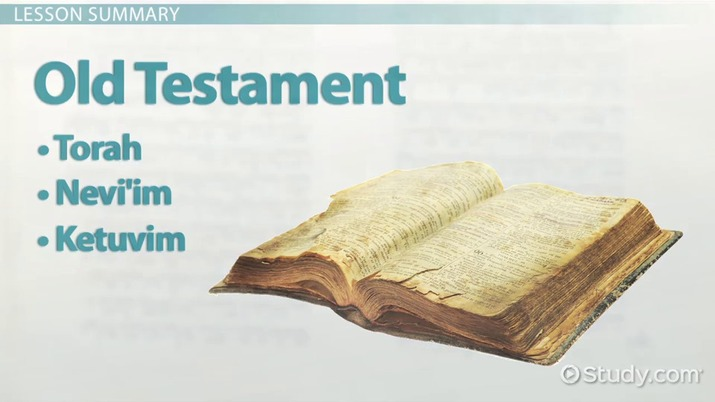 The History Authorship Of The Old Testament Video