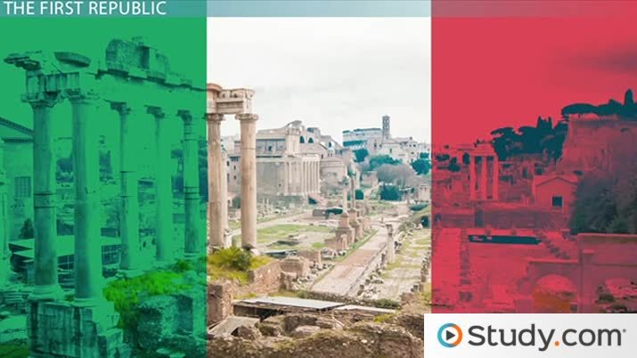 The History of the First & Second Republics of Italy