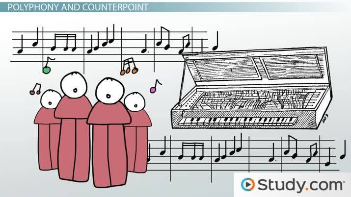 The Organ: Instrument Characteristics and History - Video & Lesson